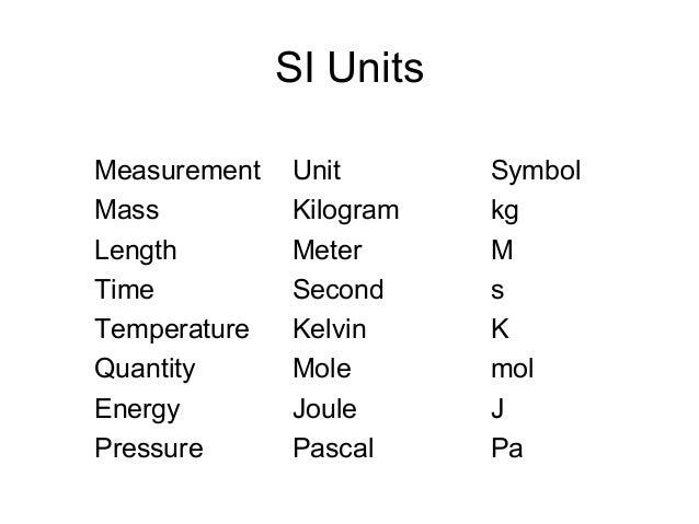 Units Of Measurement 35219871 on Basic Units Of Measure