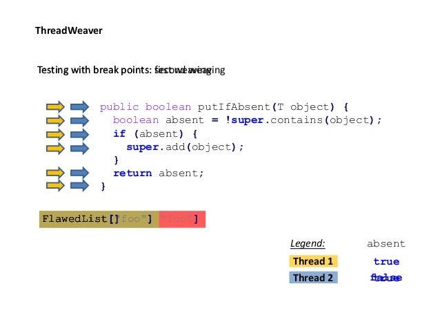 public boolean putIfAbsent(T object) { boolean absent = !super.contains(object); if (absent) { super.add(object); } return...