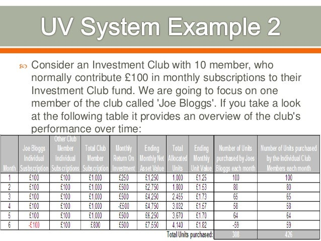 unit valuation for investment club
