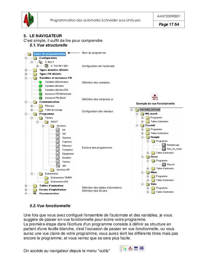 AMS720090001 Programmation des automates Schneider sous Unity-pro Page 18/54 6. LA CONFIGURATION 6.1. Configuration des mo...