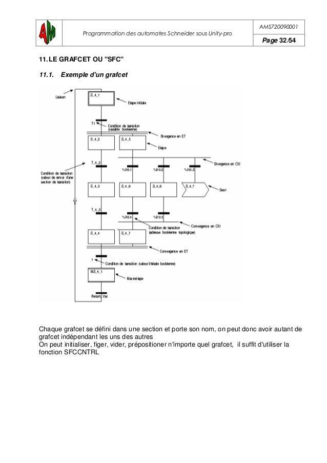 AMS720090001 Programmation des automates Schneider sous Unity-pro Page 33/54 11.2. La fonction SFCCNTRL Cette fonction per...