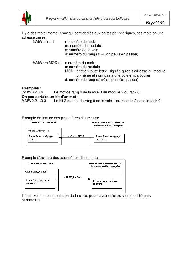AMS720090001 Programmation des automates Schneider sous Unity-pro Page 45/54 Exemple de lecture de l'état d'une carte Là a...