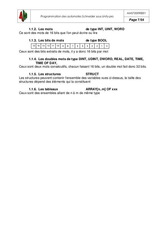 AMS720090001 Programmation des automates Schneider sous Unity-pro Page 8/54 1.2. Types des variables TYPE Définition Repré...