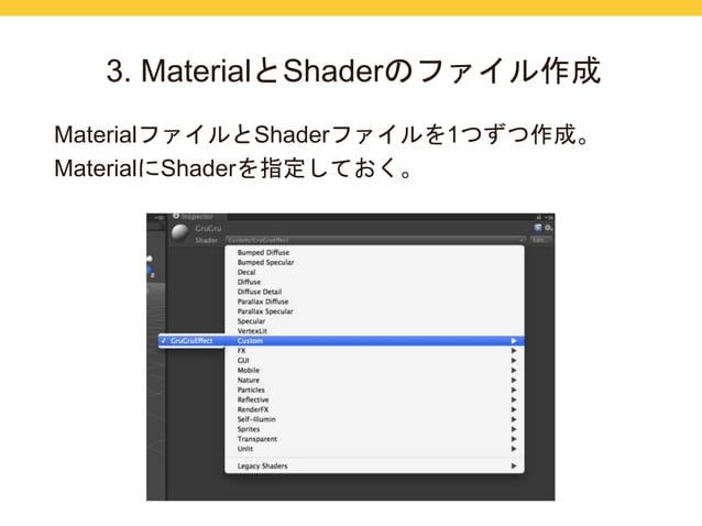 3. MaterialとShaderのファイル作成  MaterialファイルとShaderファイルを1つずつ作成。  MaterialにShaderを指定しておく。