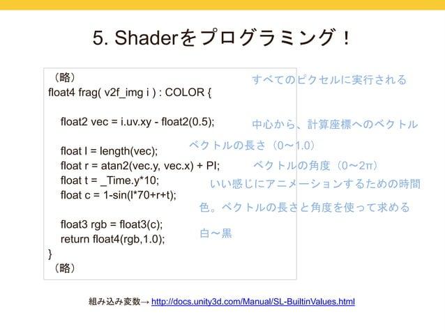 5. Shaderをプログラミング!  (略)  float4 frag( v2f_img i ) : COLOR {  float2 vec = i.uv.xy - float2(0.5);  float l = length(vec);  ...
