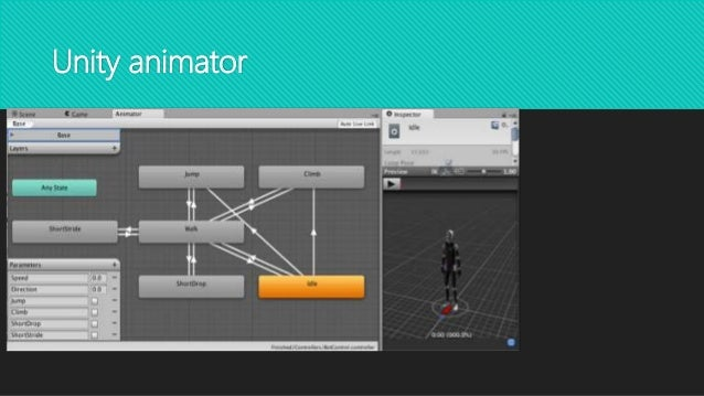 Unity 3D, A game engine
