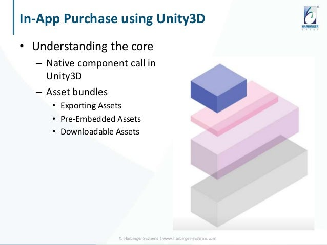 Unity 3D: Role of Unity 3D in Free-to-Play (F2P) Gaming