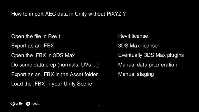 Unlock Your CAD Data for Real-Time Development (Unity+PiXYZ) – Automo…