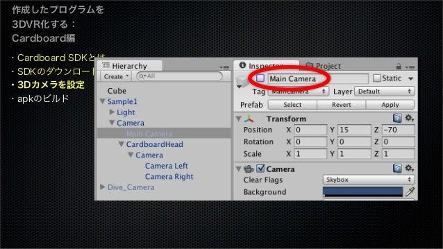 ・Cardboard SDKとは ・SDKのダウンロード ・3Dカメラを設定 ・apkのビルド 作成したプログラムを 3DVR化する: Cardboard編