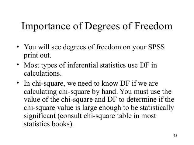 Univariate bivariate analysis hypothesis testing chi square for Chi square table 99 degrees of freedom