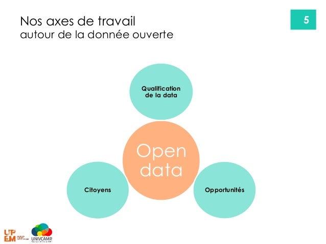 5 Open data Qualification de la data OpportunitésCitoyens Nos axes de travail autour de la donnée ouverte