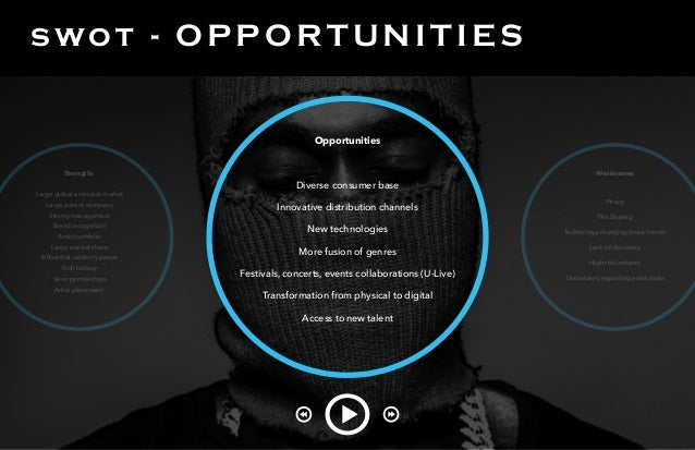 Universal Music Group - SWOT, PEST, Porter Analysis