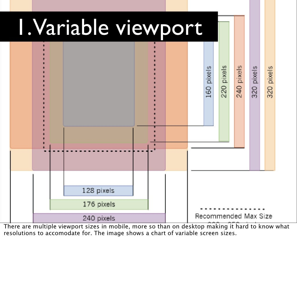 1  Variable viewport There are