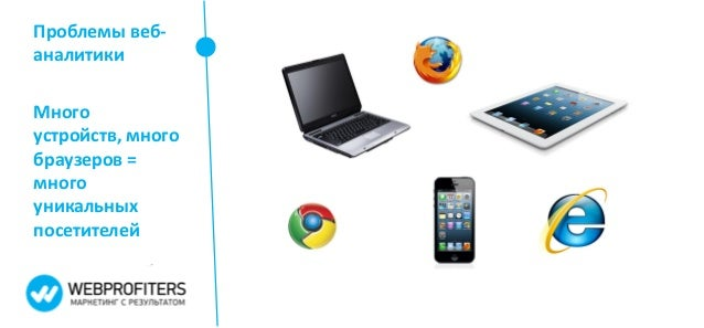 Universal Analytics - новое поколение веб-аналитики. Александр Кузьмин (WebProfiters) Slide 2