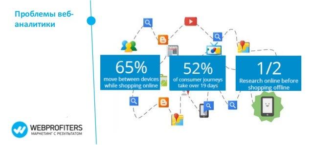 Universal Analytics - новое поколение веб-аналитики. Александр Кузьмин (WebProfiters) Slide 3