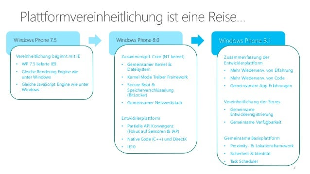 3  Windows Phone 7.5 Windows Phone 8.0  Vereinheitlichung beginnt mit IE  • WP 7.5 lieferte IE9  • Gleiche Rendering Engin...