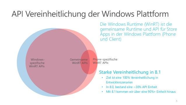Die Windows Runtime (WinRT) ist die  gemeinsame Runtime und API für Store  Apps in der Windows Plattform (Phone  und Clien...