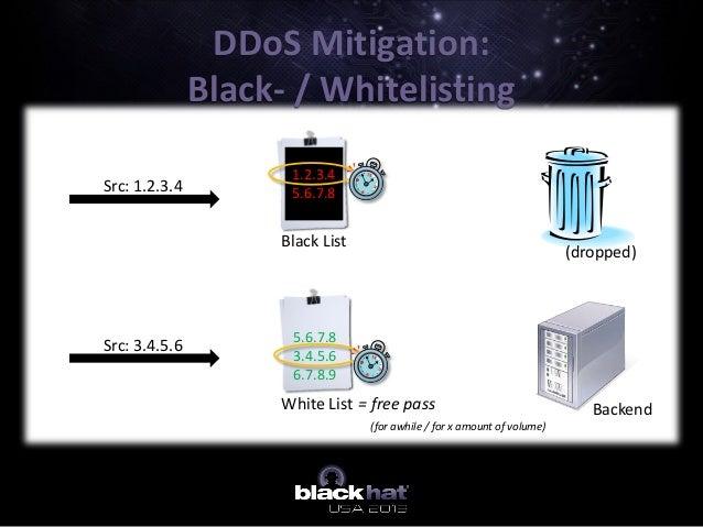 B Backend (dropped) DDoS Mitigation: Black- / Whitelisting Black List White List 1.2.3.4 5.6.7.8 5.6.7.8 3.4.5.6 6.7.8.9 =...