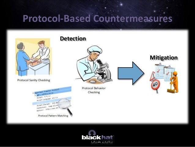 Protocol-Based Countermeasures Detection Mitigation
