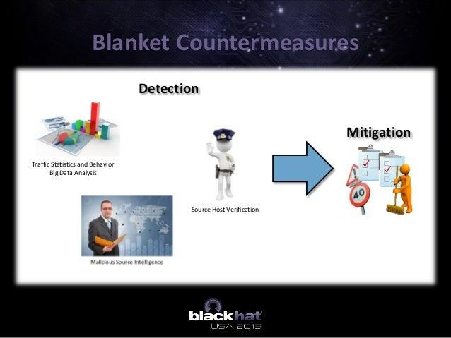 Blanket Countermeasures Traffic Statistics and Behavior Big Data Analysis Detection Mitigation Source Host Verification