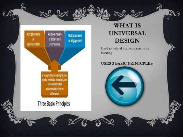 WHAT ISUNIVERSALDESIGNUsed to help all students maximizelearningUSES 3 BASIC PRINICPLES