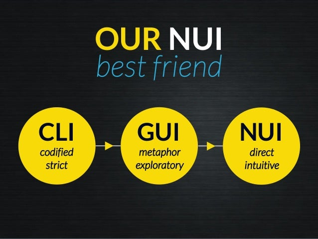 OUR NUI best friend CLI codified strict GUI metaphor exploratory NUI direct intuitive