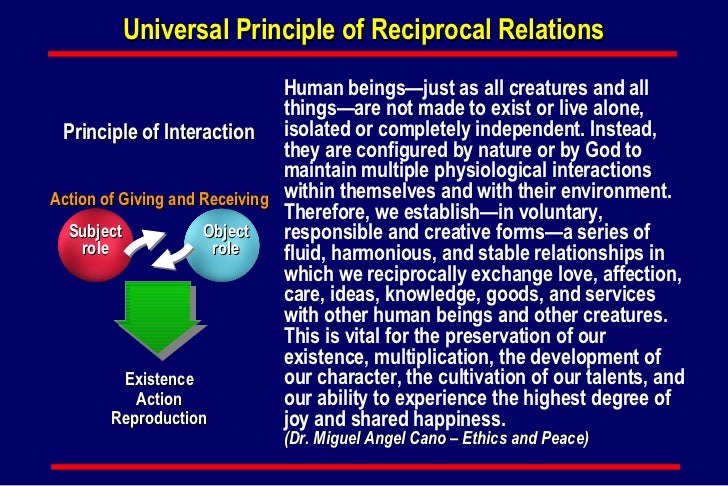 ethical principle A common ethical code for everybody involved in health care is desirable, but there are important limitations to the role such a code could play in order to understand these limitations the approach to ethics using principles and their application to medicine is discussed, and in particular the.