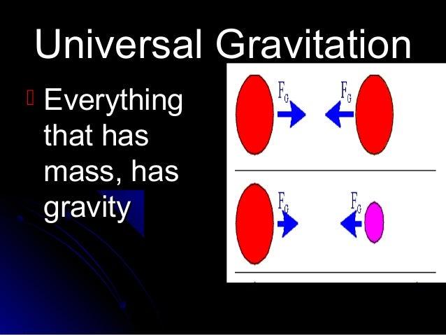 Universal GravitationUniversal Gravitation  EverythingEverything that hasthat has mass, hasmass, has gravitygravity