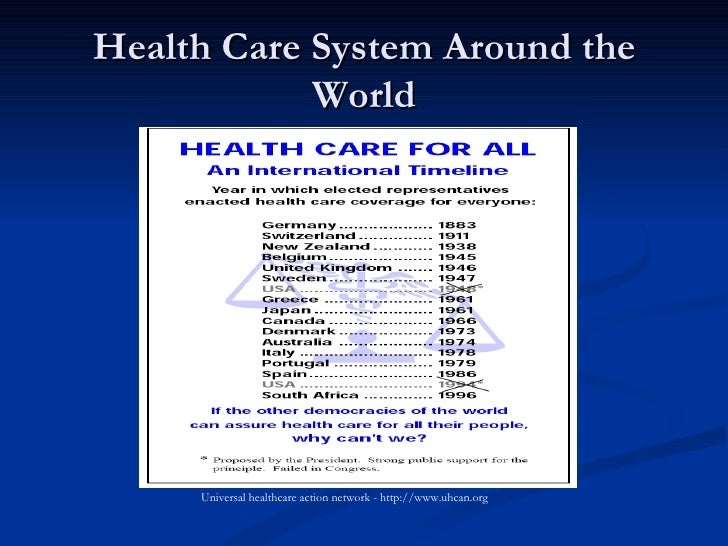 health care systems across the globe Health systems improvement across the globe: success stories from 60  countries - crc  following on from 2015's healthcare reform, quality and  safety:.