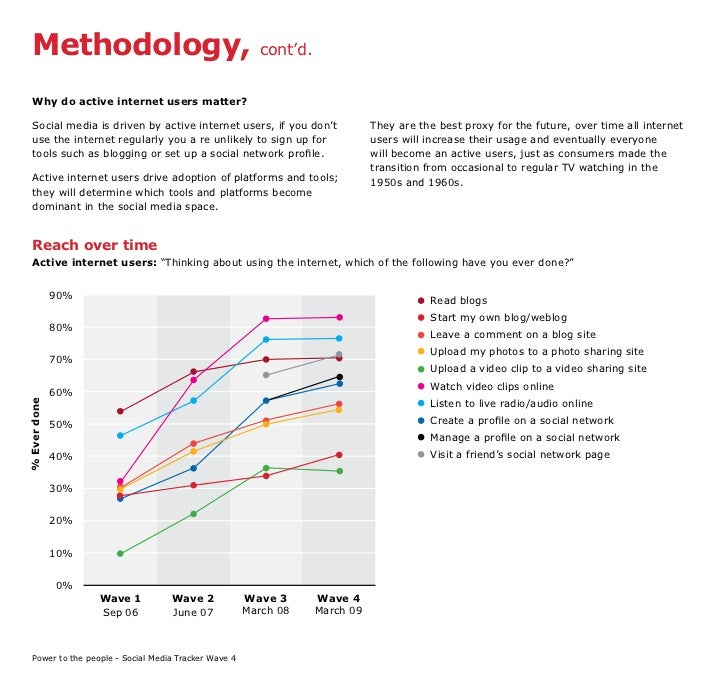 Methodology,                                           cont'd.      Why do active internet users matter?     Social media ...