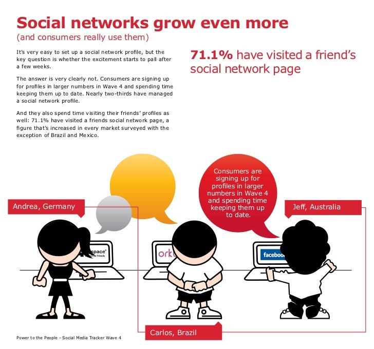 Social networks grow even more (and consumers really use them) It's very easy to set up a social network profile, but the ...