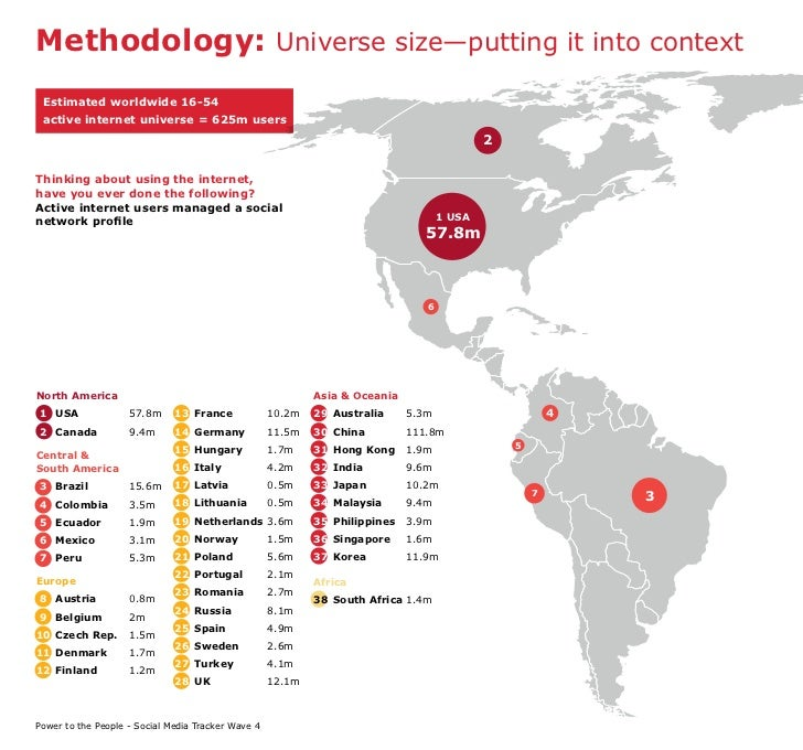 Methodology: Universe size—putting it into context  Estimated worldwide 16-54  active internet universe = 625m users      ...
