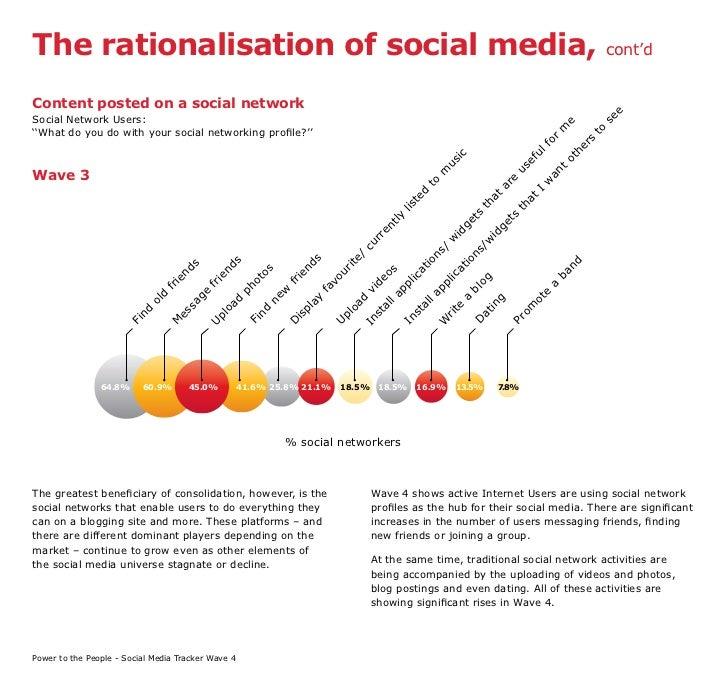 The rationalisation of social media,                                                                                      ...