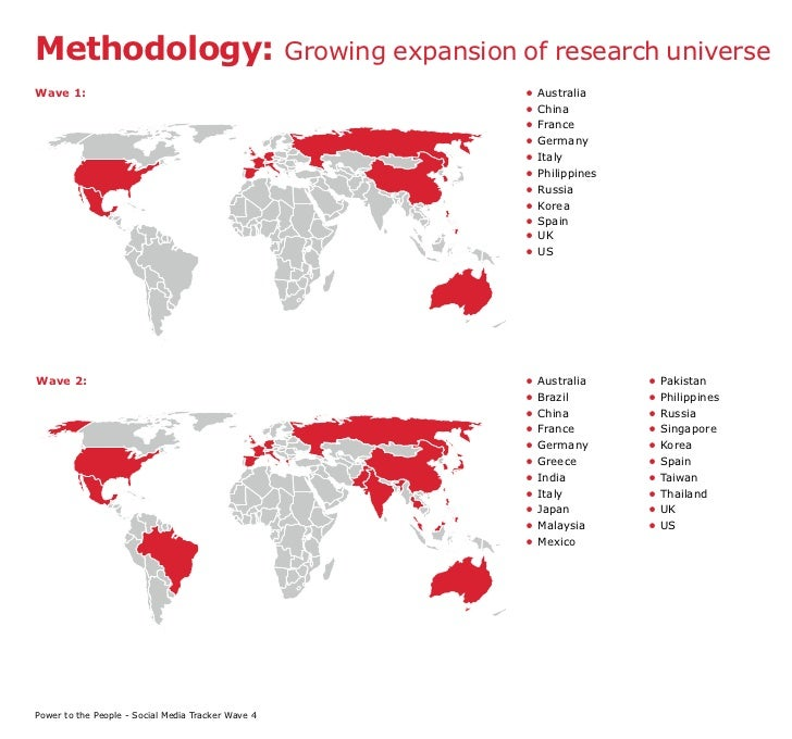 Methodology:                                        Growing expansion of research universe Wave 1:                        ...