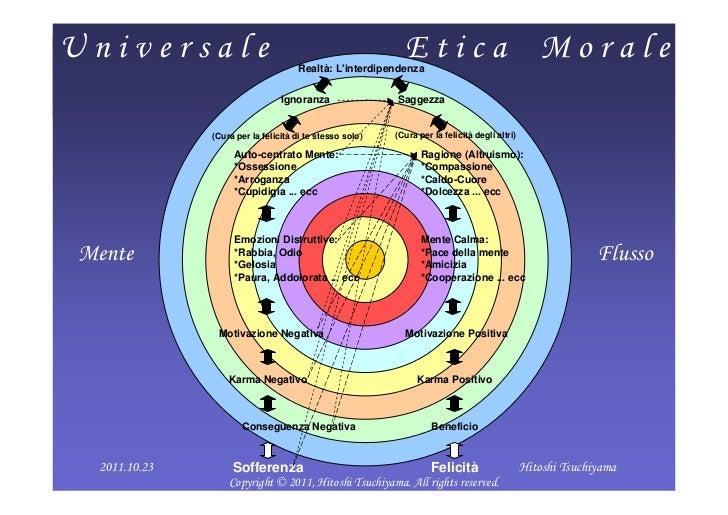 Universale                                                   Etica Morale                                      Realtà: Lin...