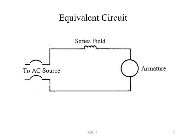 Universal Motor  Sanjeet