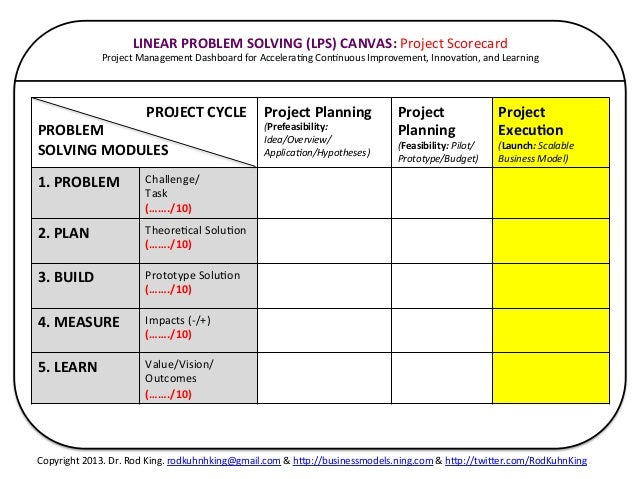 Problem solving and troubleshooting in project management