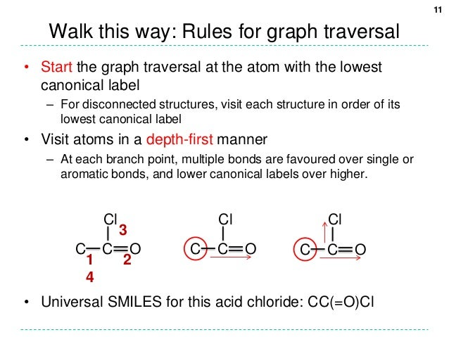11   Walk this way: Rules for graph traversal• Start the graph traversal at the atom with the lowest  canonical label   – ...