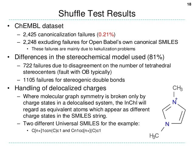 18                       Shuffle Test Results• ChEMBL dataset   – 2,425 canonicalization failures (0.21%)   – 2,248 exclud...