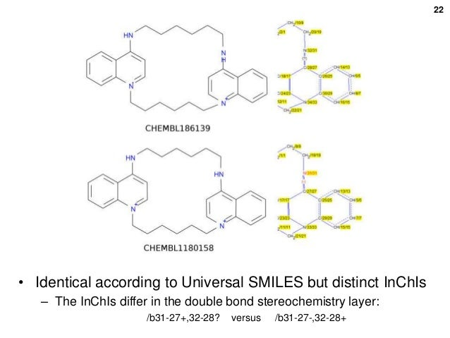 22• Identical according to Universal SMILES but distinct InChIs   – The InChIs differ in the double bond stereochemistry l...