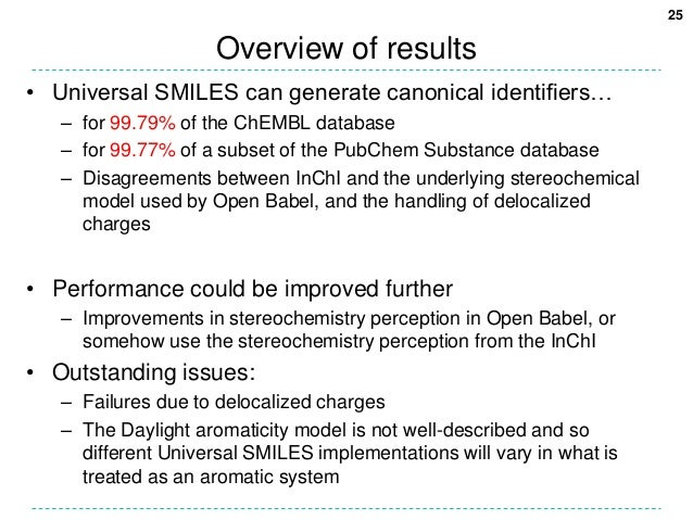 25                     Overview of results• Universal SMILES can generate canonical identifiers…   – for 99.79% of the ChE...