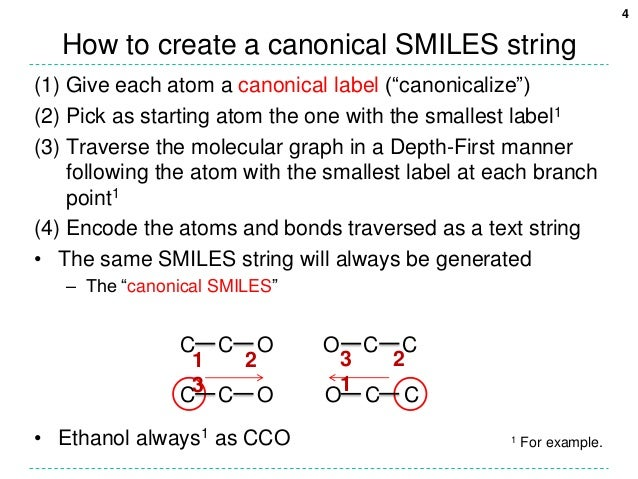 """4  How to create a canonical SMILES string(1) Give each atom a canonical label (""""canonicalize"""")(2) Pick as starting atom t..."""