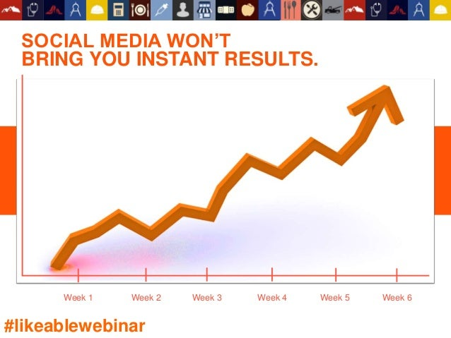 SOCIAL MEDIA WON'T BRING YOU INSTANT RESULTS. Week 1 Week 2 Week 3 Week 4 Week 5 Week 6 #likeablewebinar
