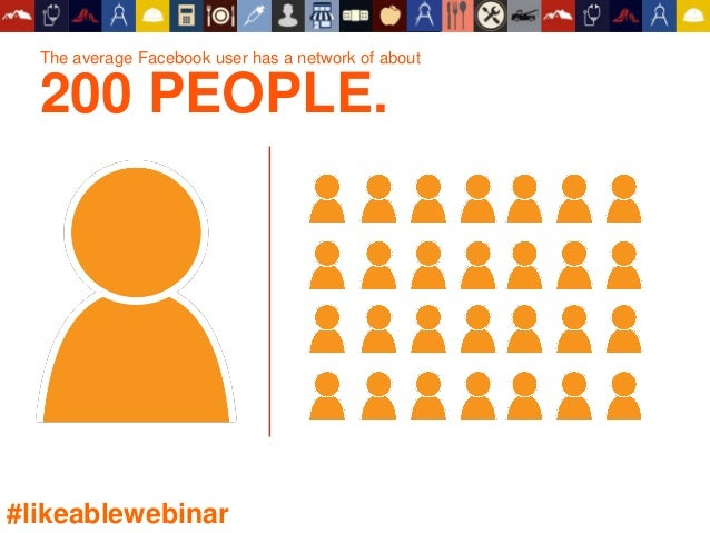 The average Facebook user has a network of about 200 PEOPLE. #likeablewebinar
