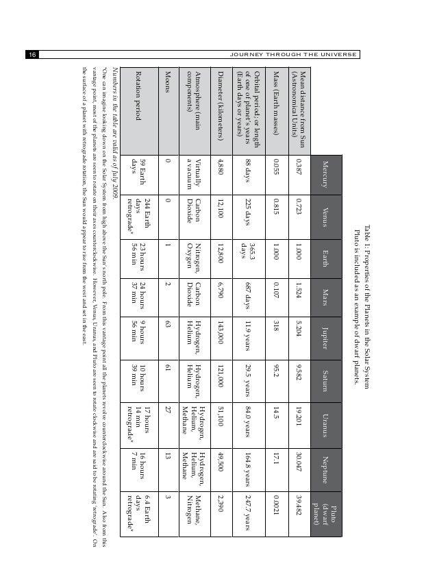 Universe – Table 1 Kingdom Worksheet