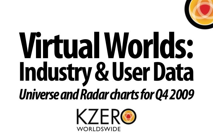 Virtual Worlds: Industry & User Data Universe and Radar charts for Q4 2009