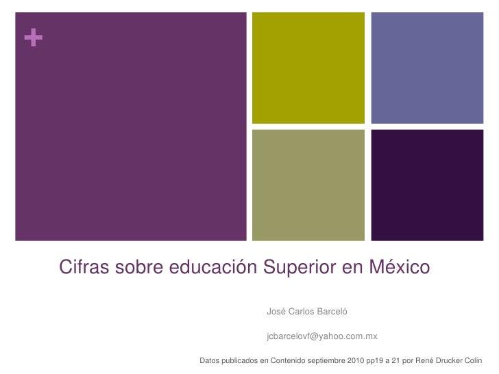 Cifras sobre educación Superior en México<br />José Carlos Barceló<br />jcbarcelovf@yahoo.com.mx<br />Datos publicados en ...