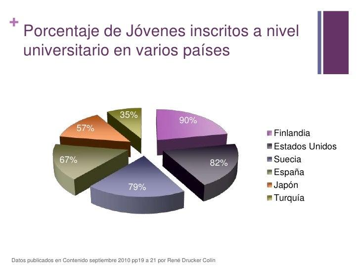 Porcentaje de Jóvenes inscritos a nivel universitario en varios países<br />Datos publicados en Contenido septiembre 2010 ...