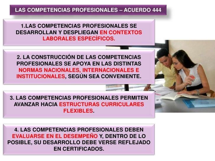 LAS COMPETENCIAS PROFESIONALES – ACUERDO 444<br />1.LAS COMPETENCIAS PROFESIONALES SE DESARROLLAN Y DESPLIEGAN EN CONTEXTO...