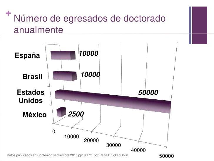 Número de egresados de doctorado anualmente<br />Datos publicados en Contenido septiembre 2010 pp19 a 21 por René Drucker ...
